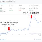 【10月結果報告】2週間毎日ゲーム関連のブログを書いてみた結果